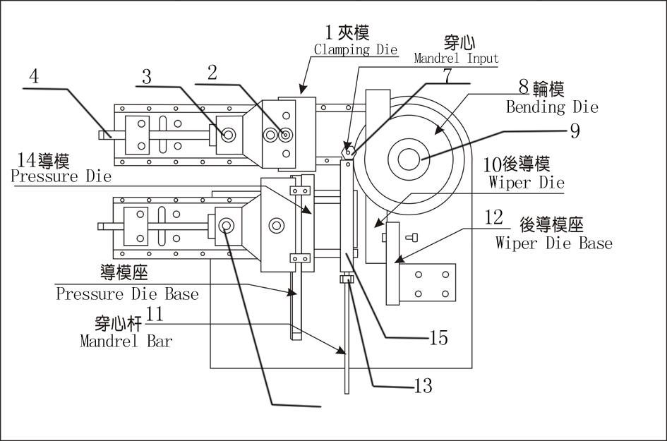 弯管机模具安装结构